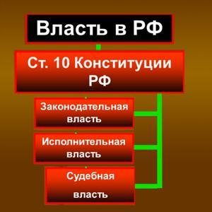 Органы власти Кудымкара