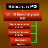 Органы власти в Кудымкаре